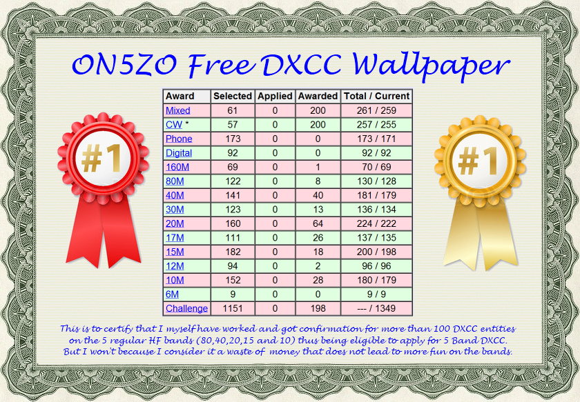 ON5ZO's Alternative DXCC Wallpaper