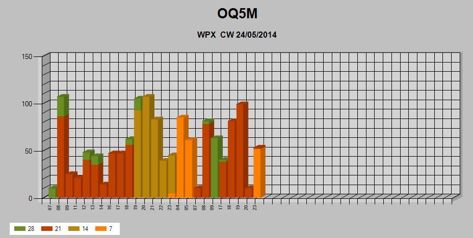 OQ5M_nice_graph