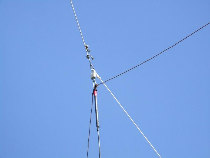 20m dipole feed point