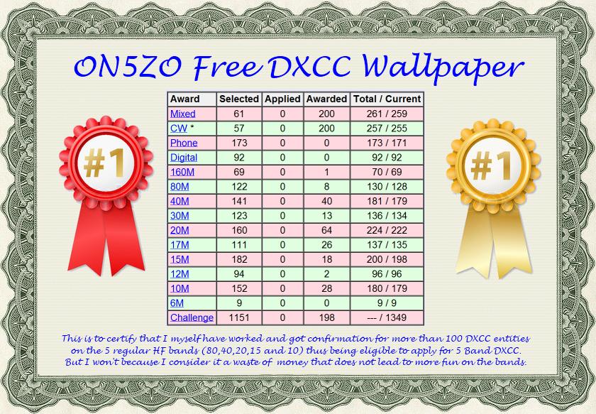 ON5ZO's Alternative DXCC Wallpaper